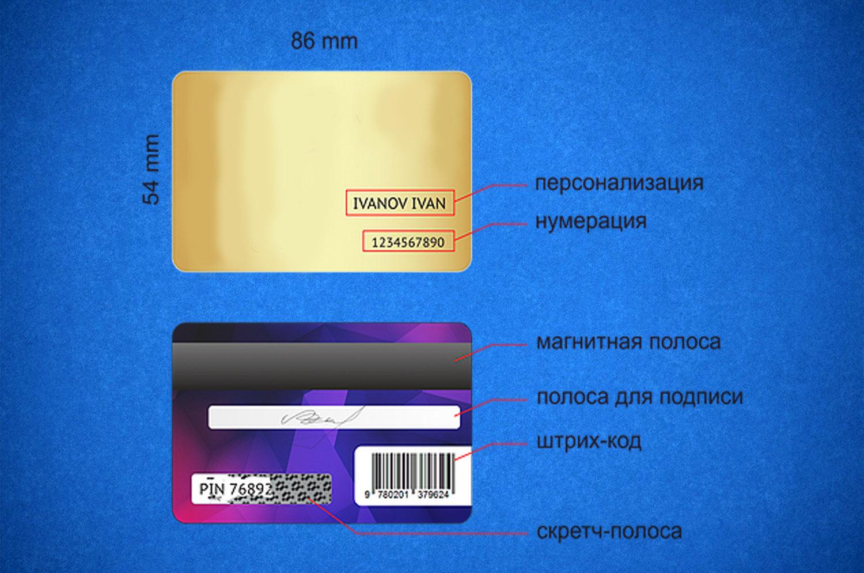 Образец пластиковой карты
