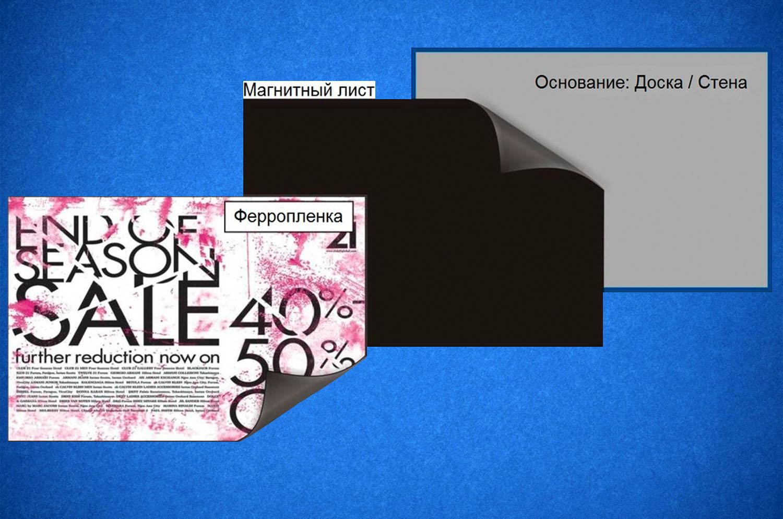 Печать наклеек на ферропленке