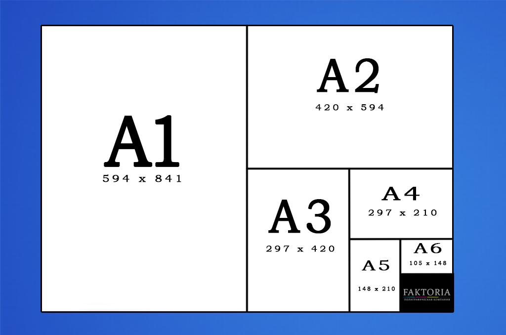 Цифровая печать А1